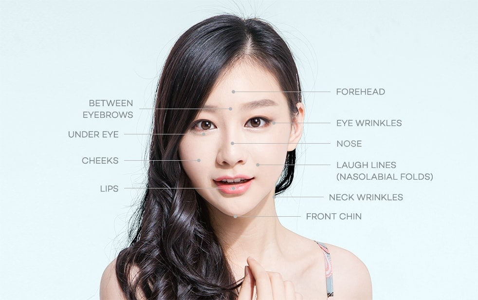 Ideal Candidates for Dermal Injections by Area